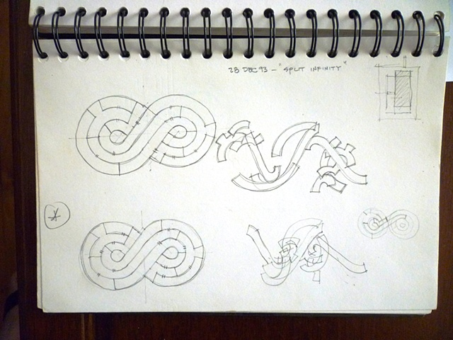 Study for 'Split infinity'