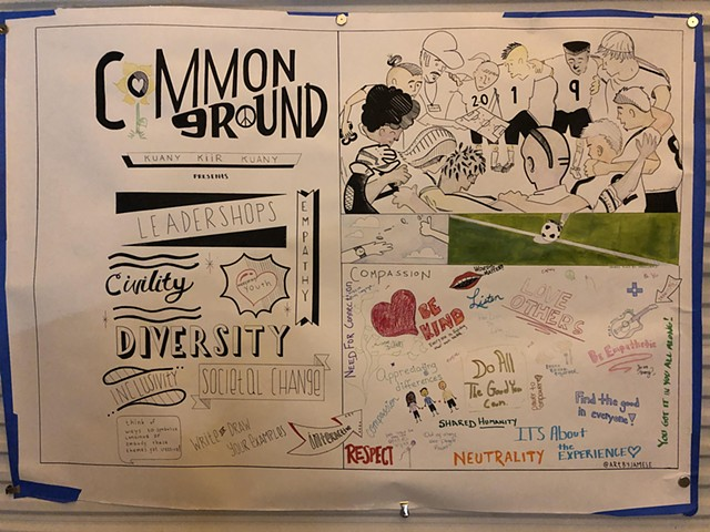 Common Ground Project with USFSP