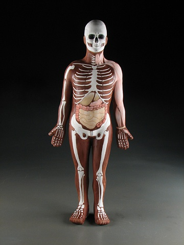 Anatomical model: Cast Clone