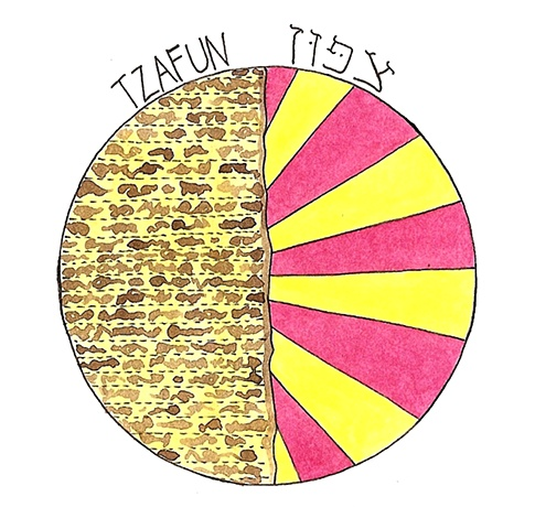 Tzafun- Eat the afikoman