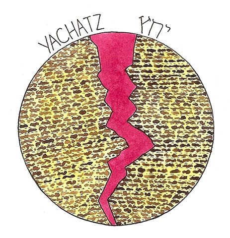 Yachatz- Break the middle matzah