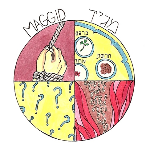 Maggid- Tell the story of Passover