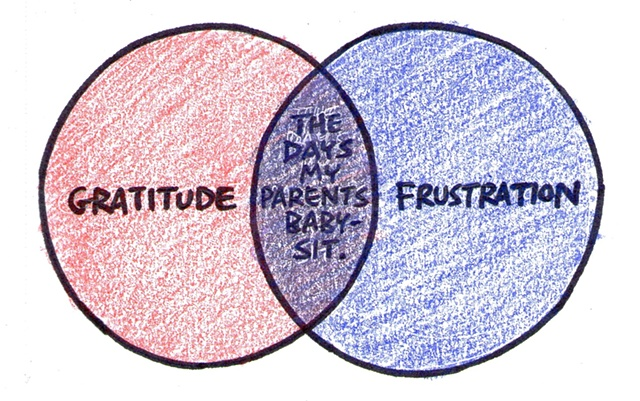 Generational Struggle Venn Diagram