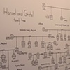 Gallery installation showing Hansel and Gretel's family tree and also the video interview with Huckleberry Finn's last descendants.