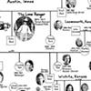 The Lone Ranger Family Tree, detail, inkjet on polyester, full size 7.5 feet x 12.5 feet