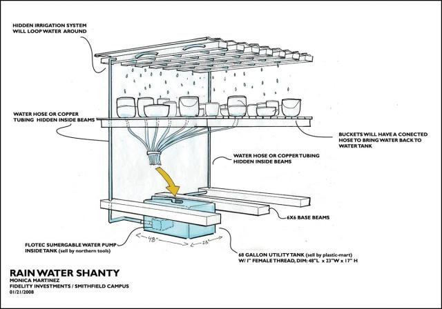 Rain Water Shanty
