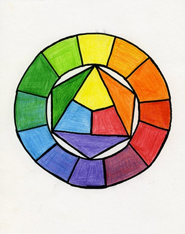 Color Wheel Study