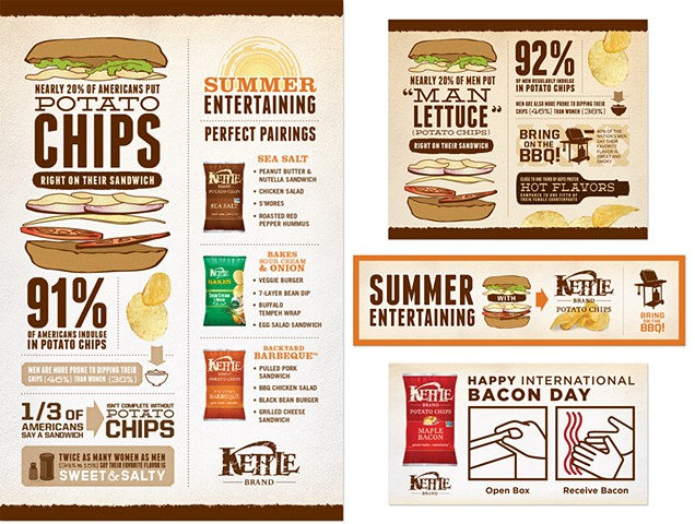 Kettle Chips collateral designs  Client: Fancypants Design