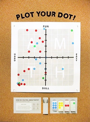 """Plot Your Dot!"""