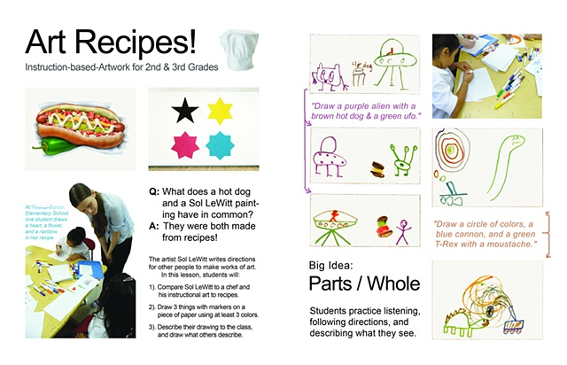 "Curriculum Lesson Plan for Art based onSol LeWitt (""Art Recipes!"")"