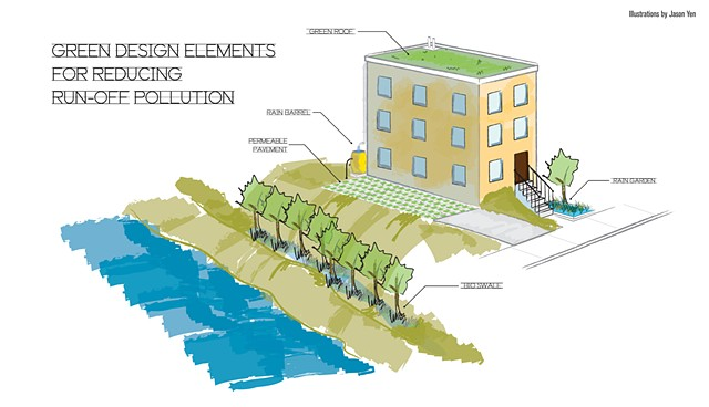 Storm Water Solutions Main