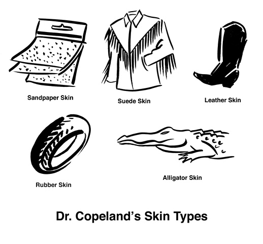 Dr. Copeland Skin Products