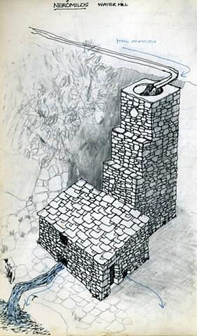 Water mill - neromilos