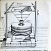 water mill- neromilos