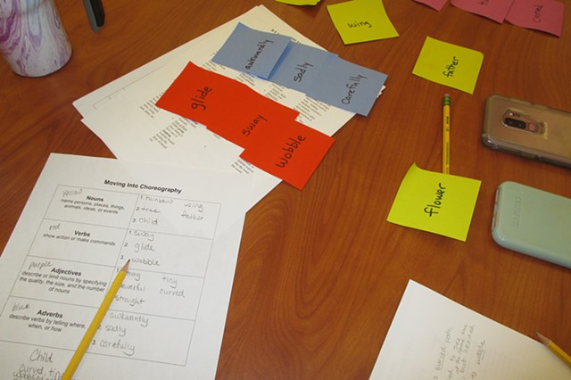 Participants gather words and sort them into nouns, adjectives, verbs and adverbs.