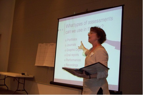 What do we mean by assessment?