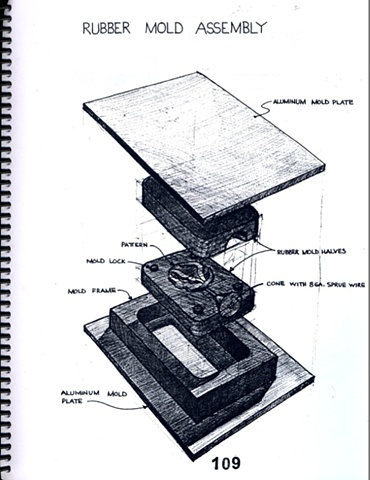 Sample Page Molds