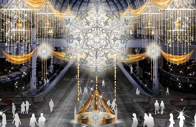 Mall of Emirates In UAE