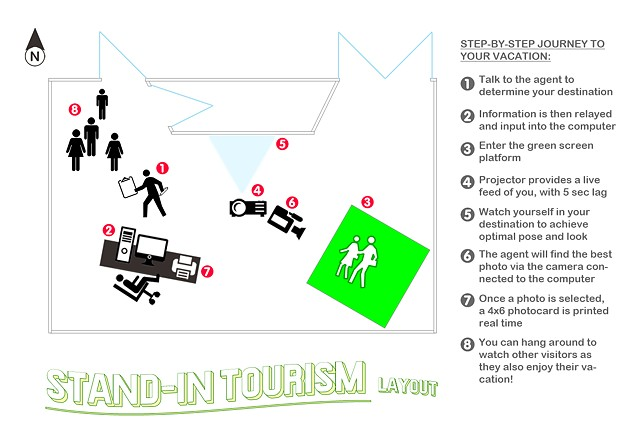 Stand-in Tourism layout