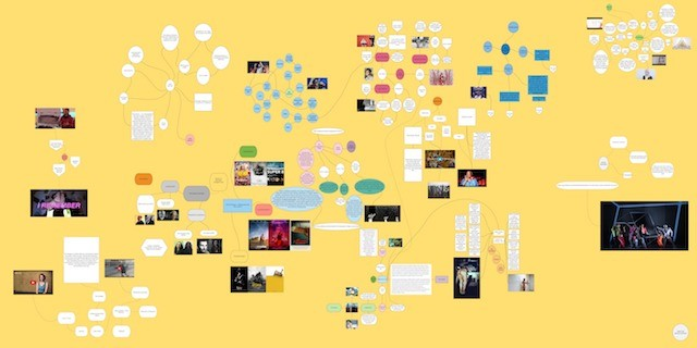 Lenses 9 & 10 - Memory and Story, Roundtable Performance Art HistoryMap.