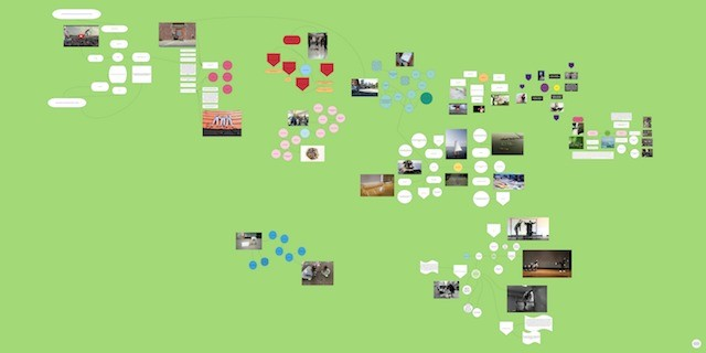 Lenses 11 & 12 - Environment and Conservation, Roundtable Performance Art History Map