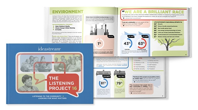 The Listening Project Booklet