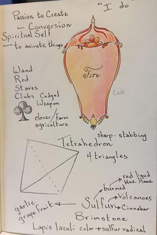 Fire: Tetrahedron