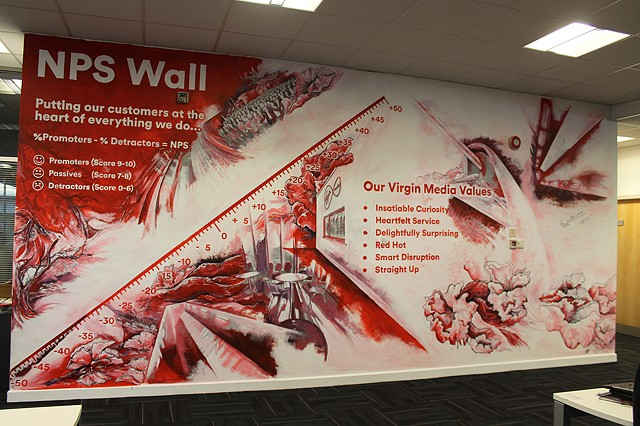 Mural - Virgin Media offices 'NPS wall'