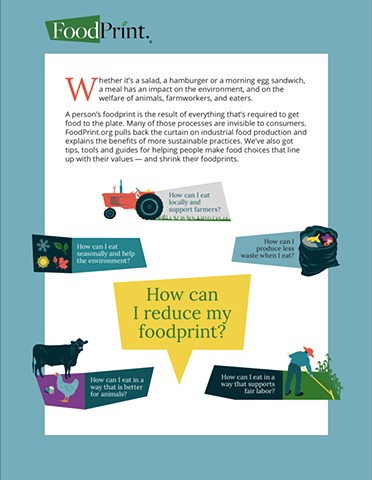 FP What is a Foodprint?