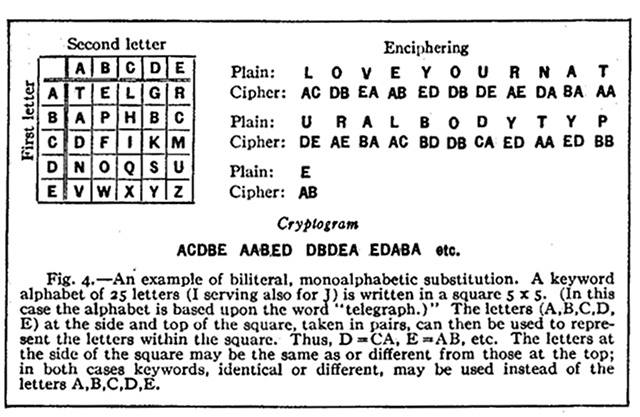 The Spy Code Deciphered