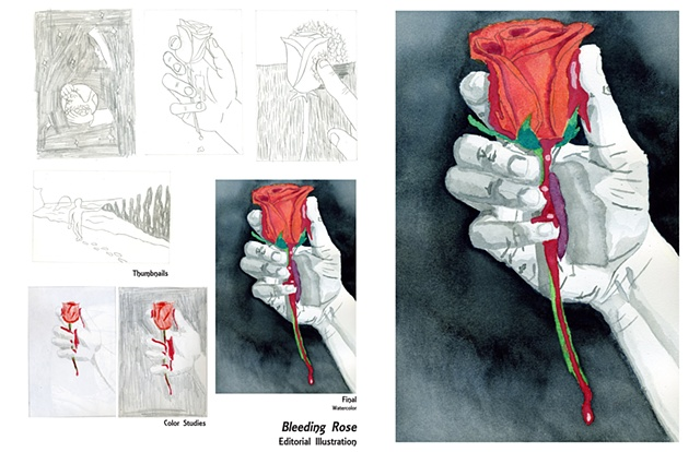 A Bleeding Rose process