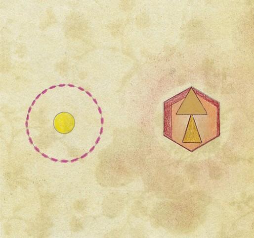 Schema 7
