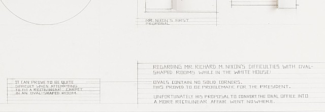 Mr. Richard M. Nixon's Difficulties with Ovals (detail)