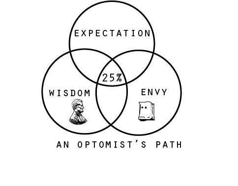 An Optimist's Path
