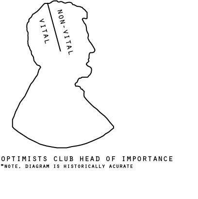 Club Head of Importance