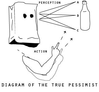 Diagram of the true Pessimist