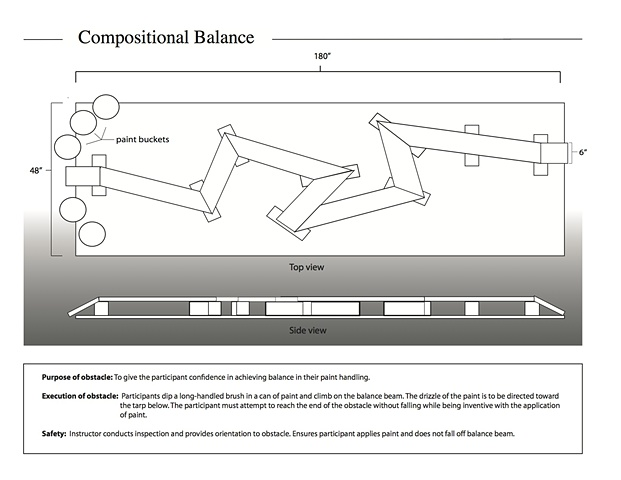 Compositional Balance obstacle design