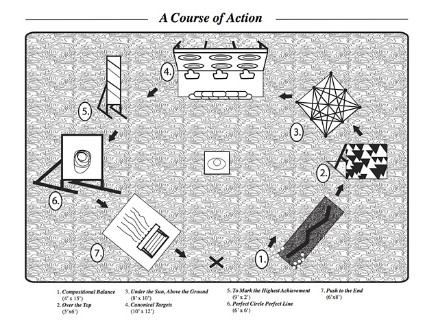 A Course of Action map