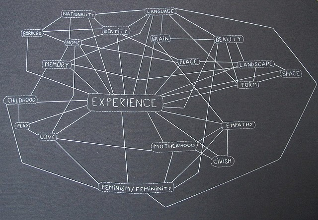 Experience (an artist statement) detail