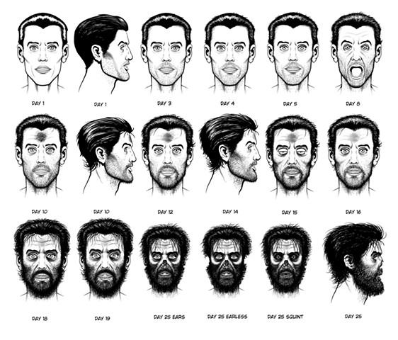 headchart survivor type Stephen King