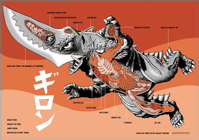 Anatomical art for the Arrow Video blu-ray box set release of the Gamera series.
