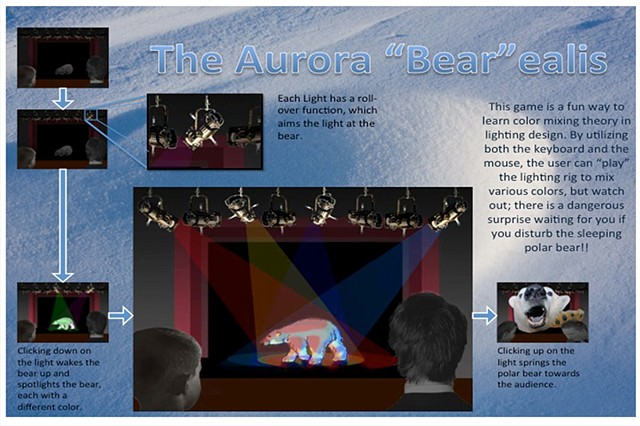 "The Aurora ""Bear""ealis"