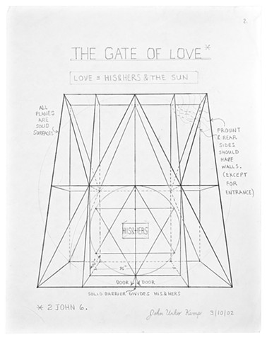 The Gate Of Love 3/10/2002