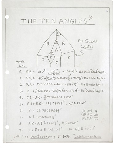 The Ten Angles 4/28/99