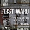 Great Lakes Infographics series
