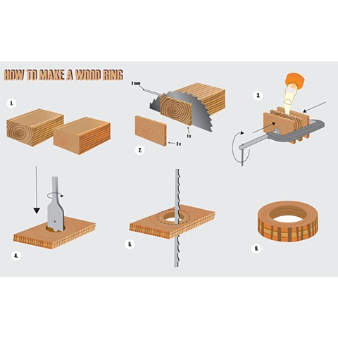 How to make a wood ring illustration.