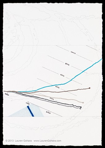 drawing of rise in college tuition, Barnett Newman, partcle physics tracks, by Lauren Gohara