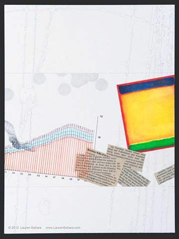drawing of maple seeds, news clippings, Rothko, household debt, particle physics tracks, and dots by Lauren Gohara