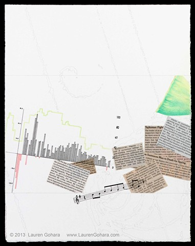 drawing of top individual income tax rate, change in GDP, news clippings, political violence, particle physics tracks, and lotus seed pod, by Lauren Gohara
