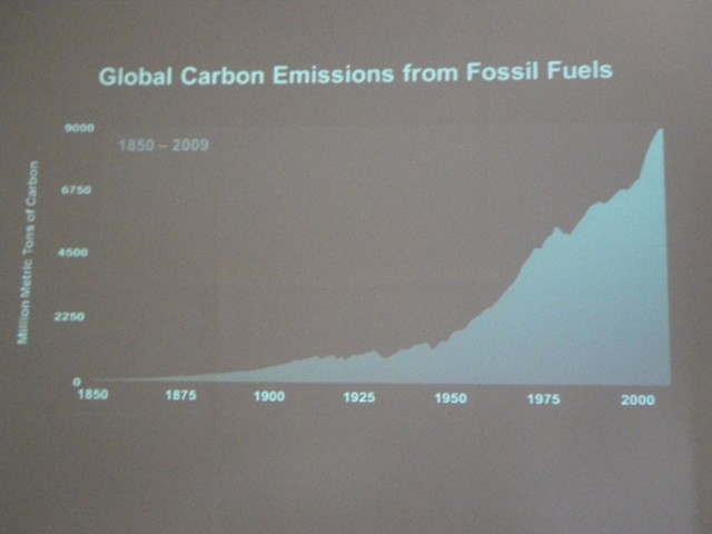 PERCENT FOR GREEN Facts Climate presentation by Regina Cornwell